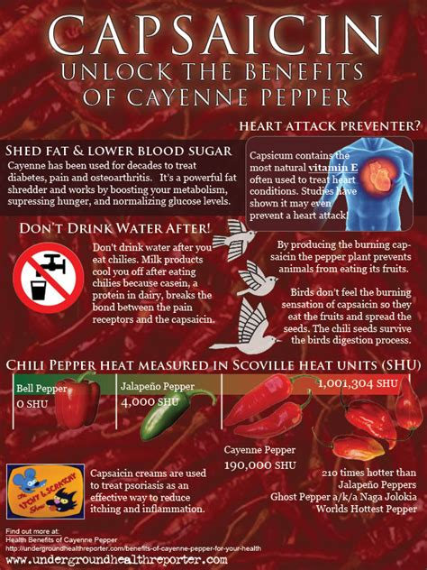 cayenne sex health picture 7