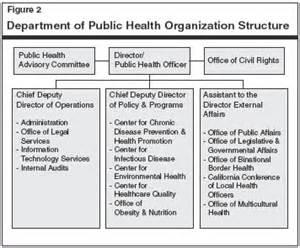 list of georgia public health departments picture 5