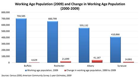 careers dealing with aging population picture 9
