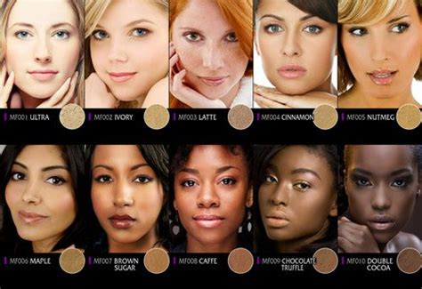 foundation best for aging skin tone picture 3