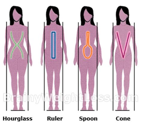 shapes weight loss picture 13