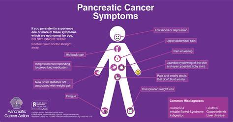 el cancer symptoms picture 7