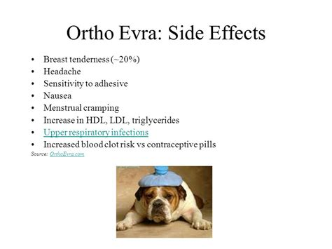 ortho evra and yeast infections picture 6