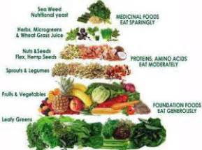choose to lose diet picture 6