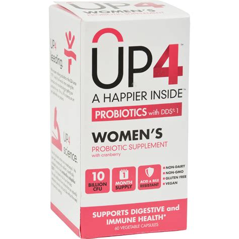 supplements to maintain vaginal health picture 1