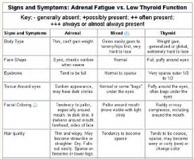 thyroid disease hair loss picture 10
