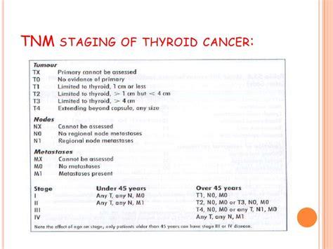 advanced colon cancer picture 5