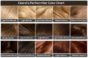 hair color selection picture 6