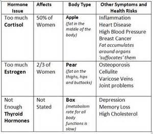 thyroid problem symtoms picture 11