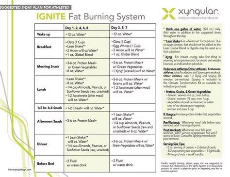 fat burning breakfast menu picture 6