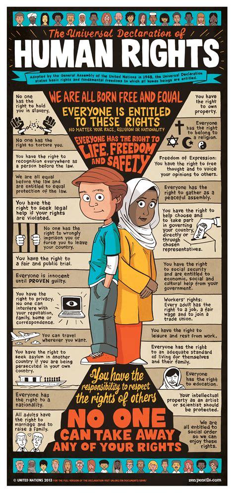 free man's declaration of health & longivity picture 10