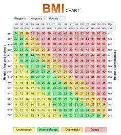 weight loss doctor mass picture 7