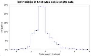 different penis size at different ages picture 5