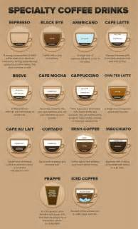 benefits green coffee bean on acne picture 11