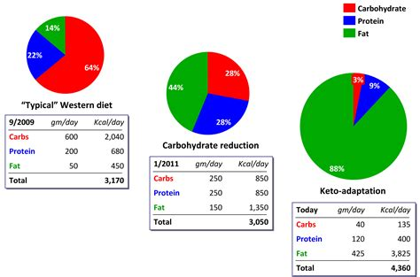 carb calculator picture 7