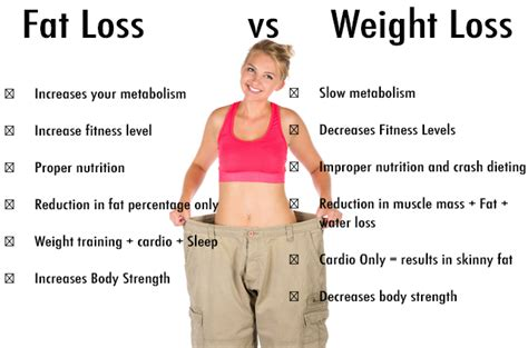 cellulite loss with weight loss picture 2