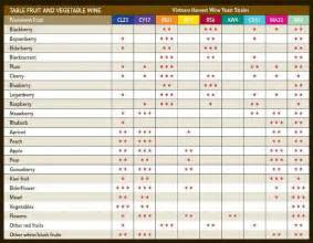 red star yeast converstion chart picture 3
