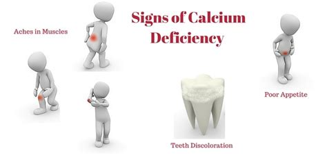 how can a nutritionally deficit diet affect height picture 10