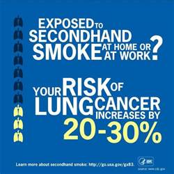 lung cancer and second hand smoke picture 3