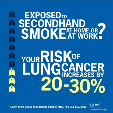 lung cancer and second hand smoke picture 4