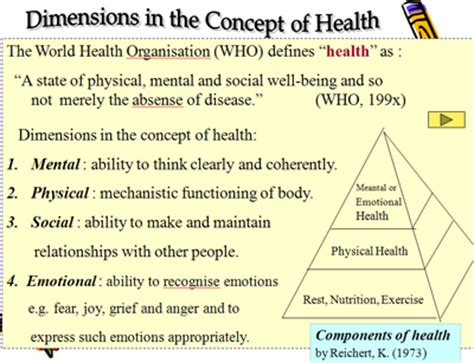 definition of health picture 17