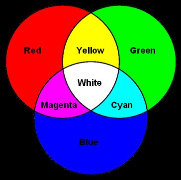 penis color how to make whiten picture 11