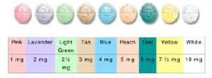 hoodia phentermine abc picture 11