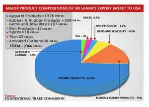 sri lanka baka pills importers picture 1