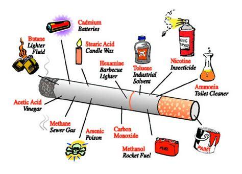 does pipe tobacco stink like cigarette smoke picture 22