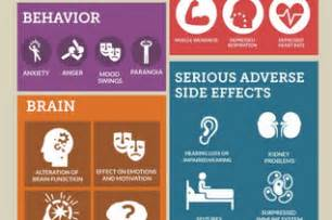 long term side effects from loratab picture 2