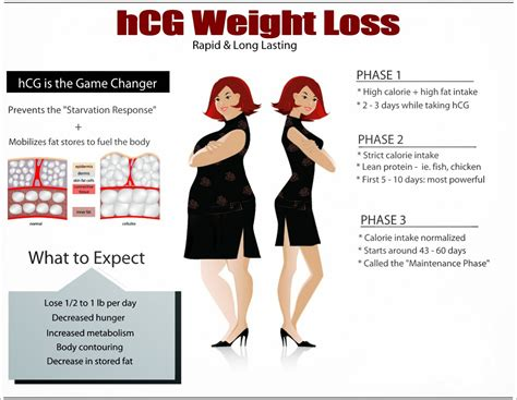 weight loss and infertility picture 5