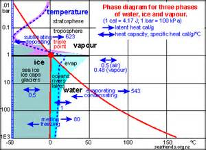 solution of water and saltpeter ice picture 7