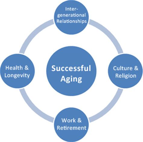 aging clinics picture 2