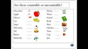 digestive noun picture 5