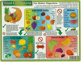 does food combining help digestion picture 5