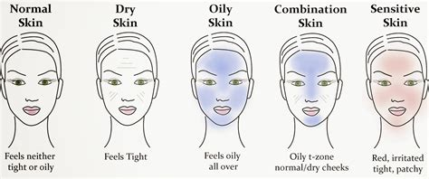 makeup for types of skin picture 14