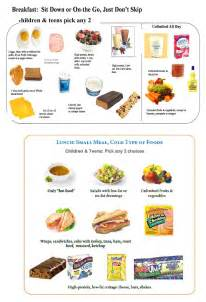teen weight loss diets picture 2