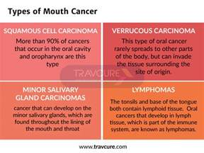 squamos cell carcinoma spread causing weight loss picture 10