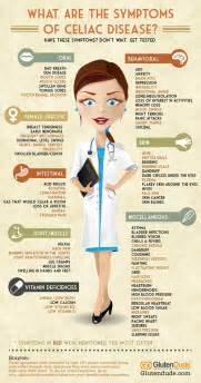 celiac disease diet picture 14