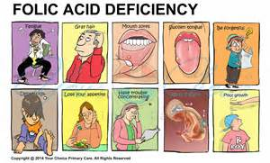 folic acid and the skin picture 1