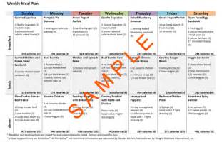 3 hour diet sample meal plans picture 14