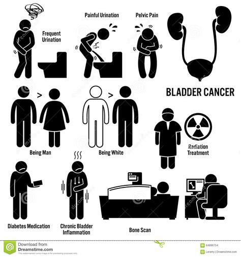 ibs risk factors picture 1
