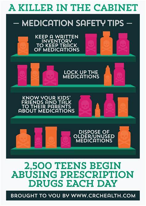dangers of prescription drugs for diet picture 9