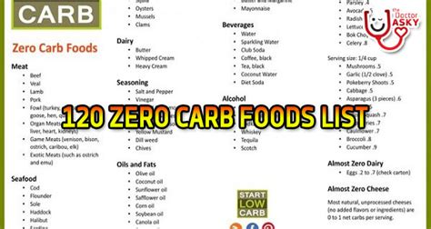 carb counting chart picture 13