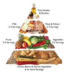 diabetic healthy food diet picture 3