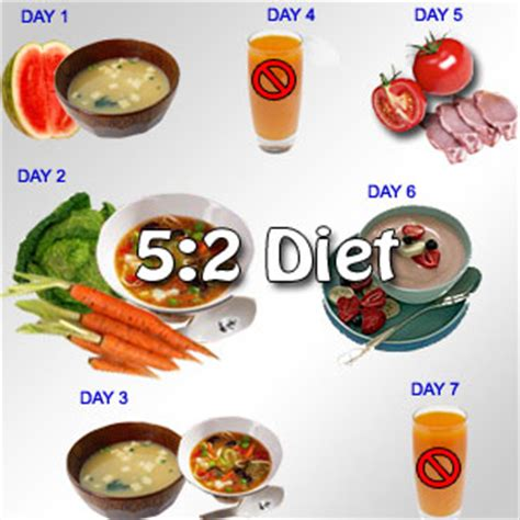 diets weight loss picture 11