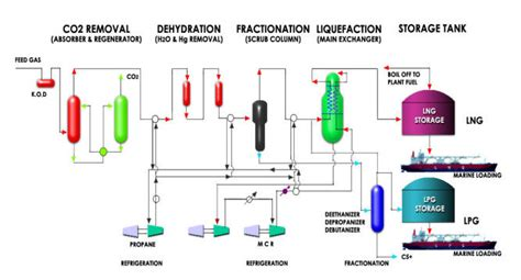 the night hydrocarbon botanical extraction system for sale picture 4