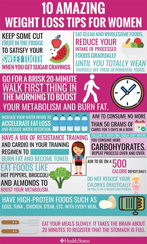 weight loss tips picture 6