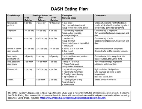 dash diet in spanish picture 11