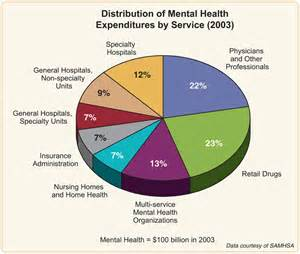 mental health services picture 18